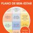 Plano de Bem-estar em demência: Centro de Dia